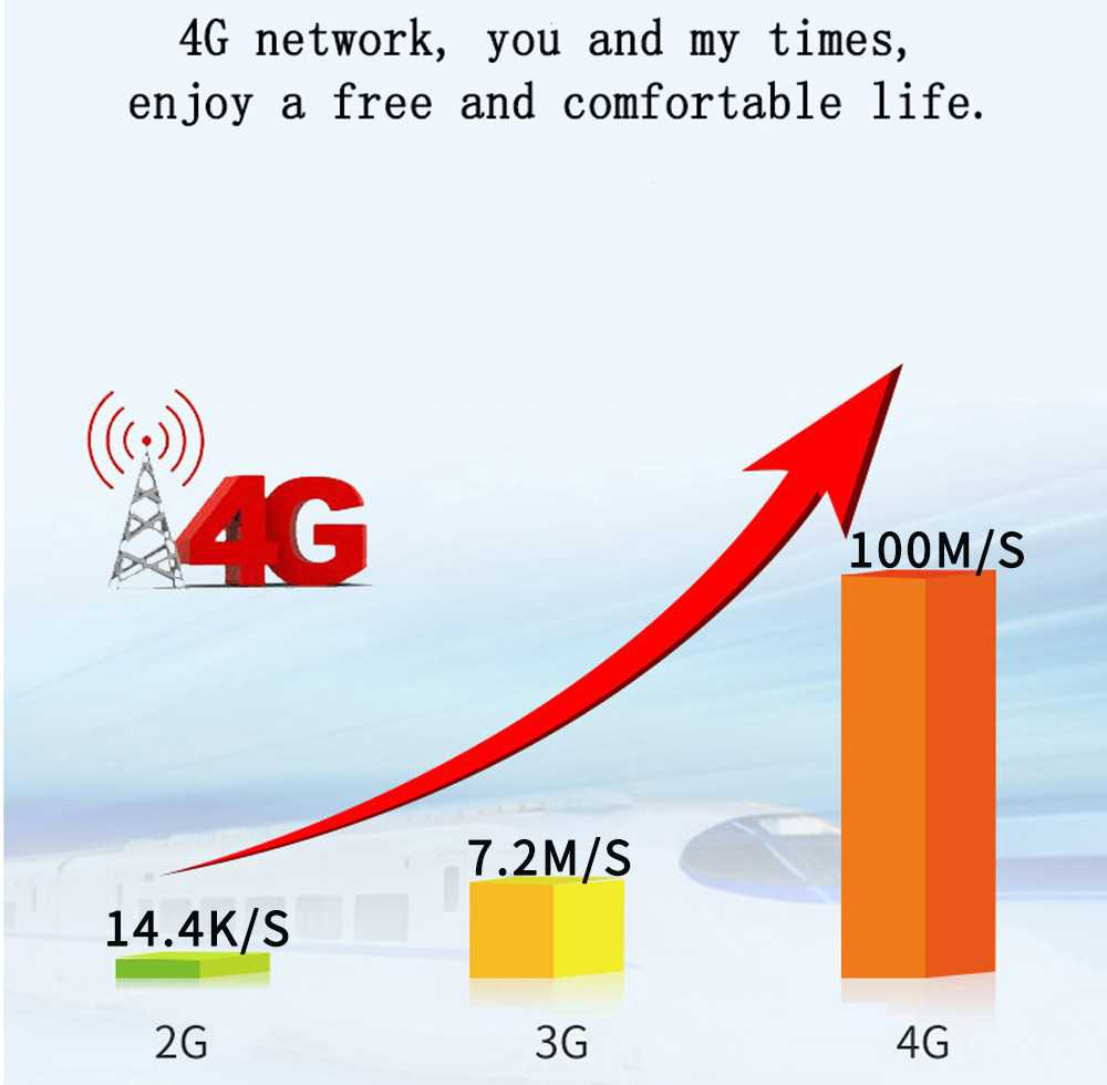WiFi Router 4G LTE 300Mbps Home wireless router CPE