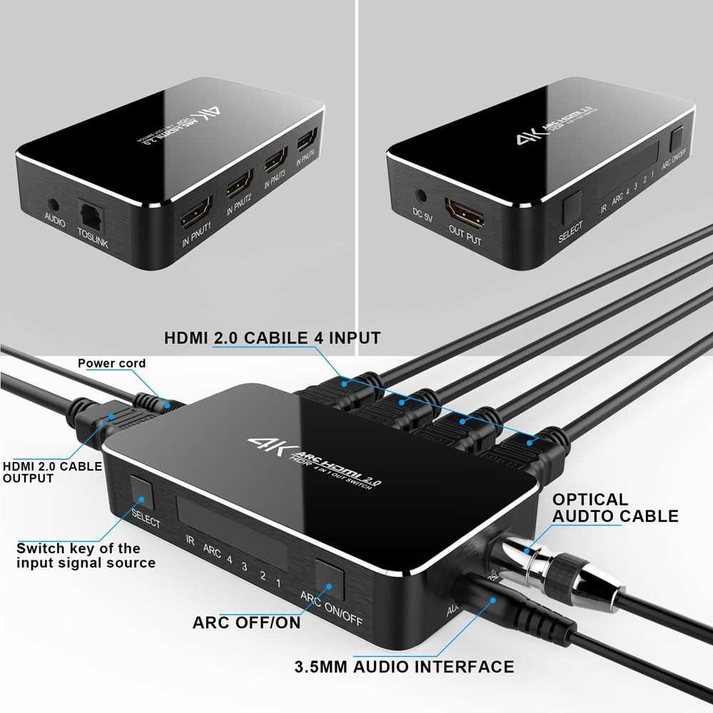 Switcher HDMI 2.0 with IR Remote Control