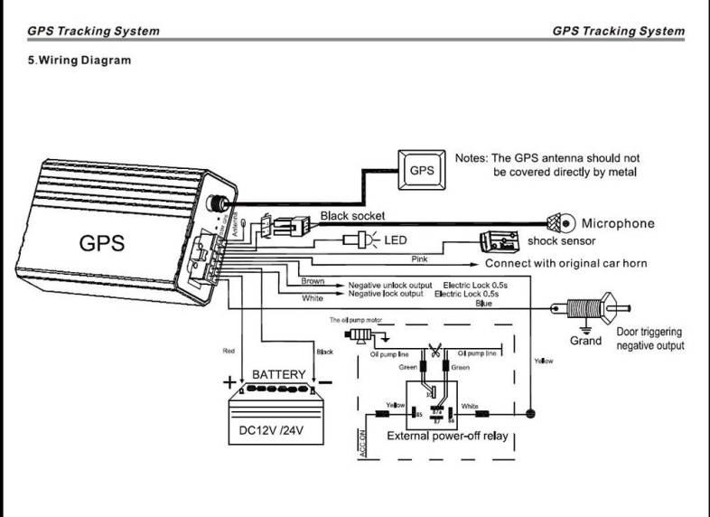 Fantastic Ntg03 12V 24V Universal App Control Vehicle Car Gps Tracker Anti Wiring Digital Resources Inamasemecshebarightsorg